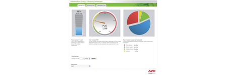 APC InfraStruxure Energy Efficiency