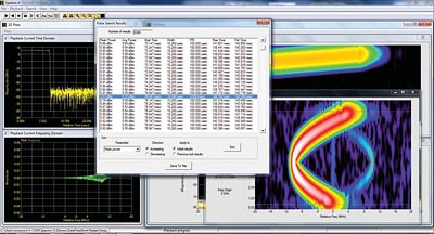 Spectro-X Signal Analysis Toolkit