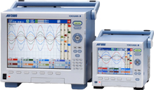 Yokogawa MW100 Data Acquisition Unit