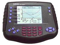 Bird 25-6000 MHz, Site Analyser